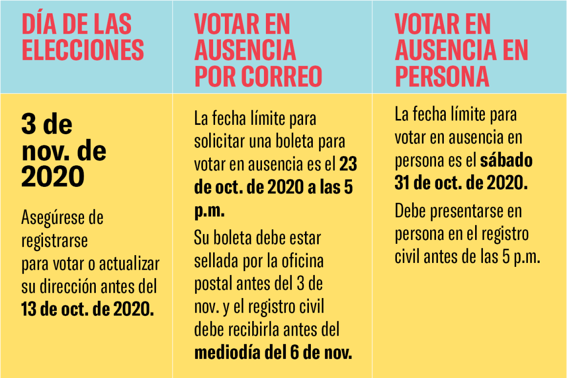 graphic of deadlines for voting in the 2020 election